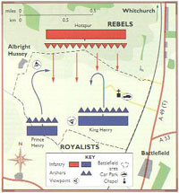 Plan of the battle