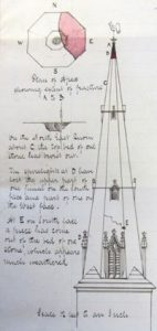 Drawing of St Alkmund's spire by Pountney Smith showing damage by wind or lightning (©Shropshire Archives)